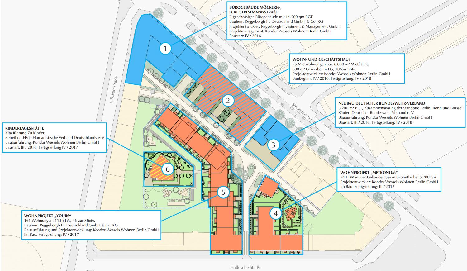 So teilt sich das Quartier Hallesche Straße auf: Im Hof zur südlichen Hallesche Straße Wohnungen, im Norden zur Stresemannstraße und Anhalterbahnhof Büros. (Skizze: Kondor Wessels Berlin GmbH)