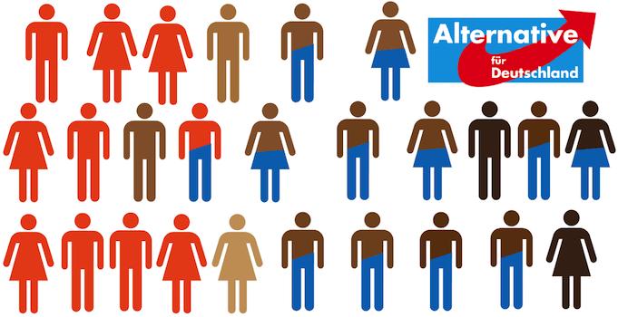 Bündnis gegen die AfD